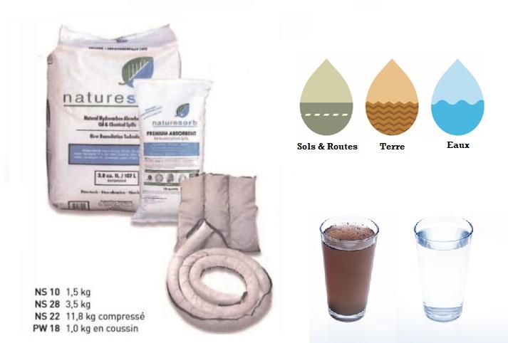 Absorbant naturel NATURESORB® HYDRO BLEU DEPOLLUTION
